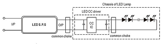Chassis of LED Lamp