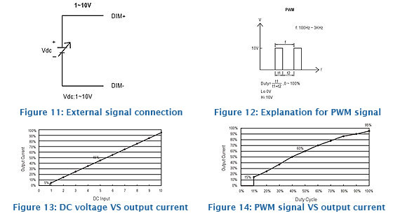 LED Signal Illustration
