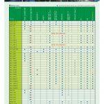 certification-chart