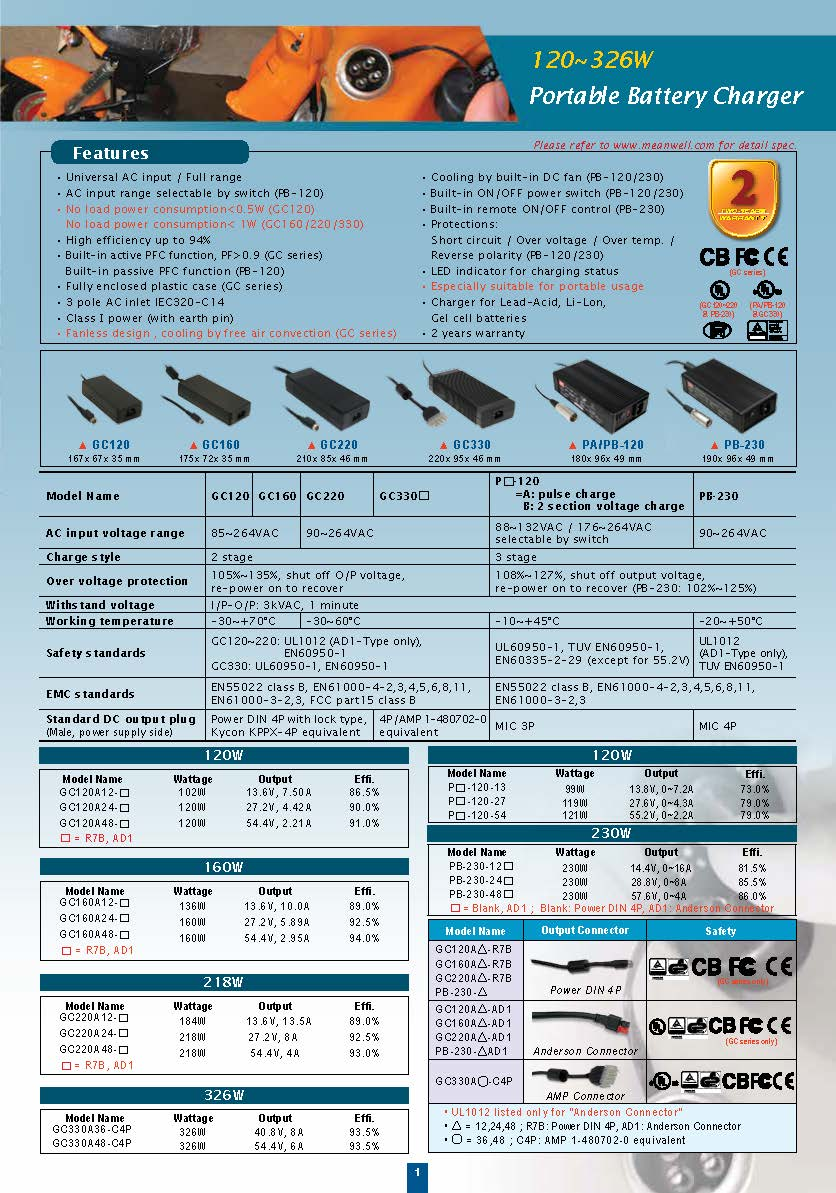 120~326 Portable Battery Charger Image Specification Sheet